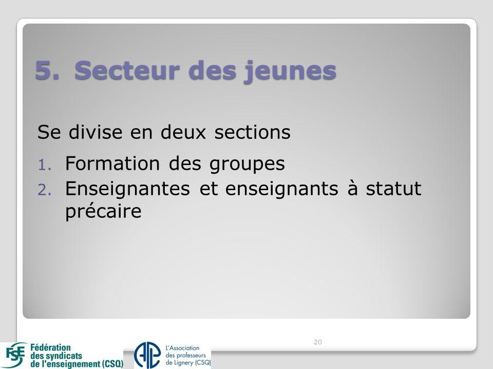5.Secteur des jeunes Se divise en deux sections 1. Formation des groupes 2. Enseignantes et enseignants à statut précaire 20