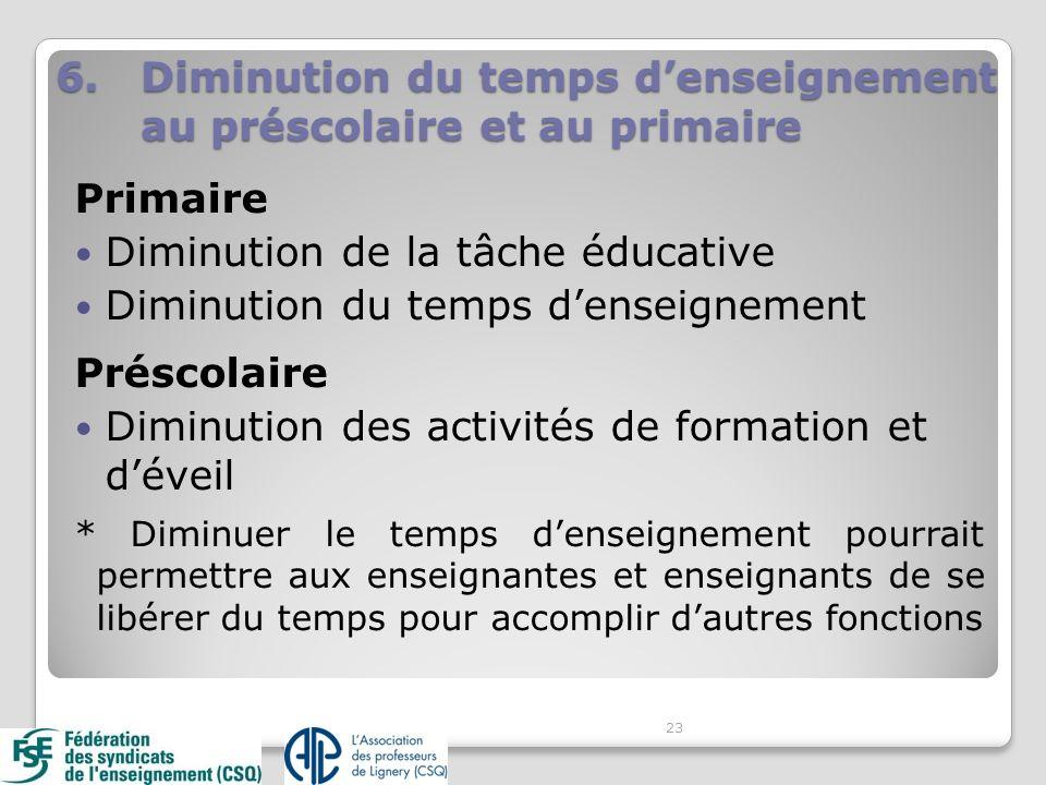 Primaire Diminution de la tâche éducative Diminution du temps denseignement Préscolaire Diminution des activités de formation et déveil * Diminuer le