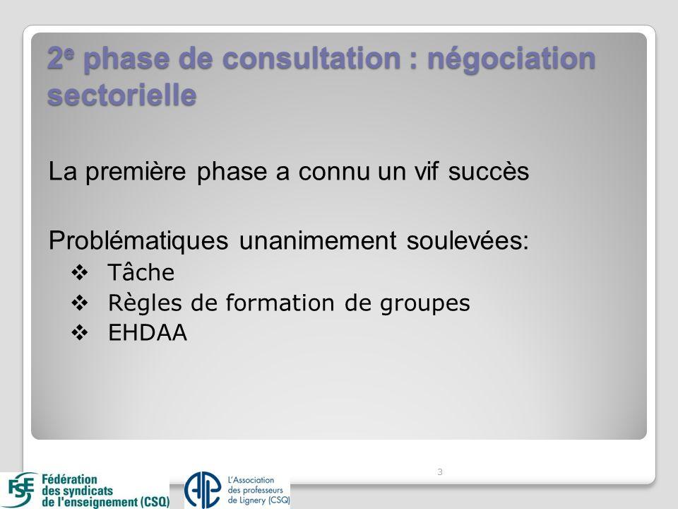 2 e phase de consultation : négociation sectorielle La première phase a connu un vif succès Problématiques unanimement soulevées: Tâche Règles de formation de groupes EHDAA 3