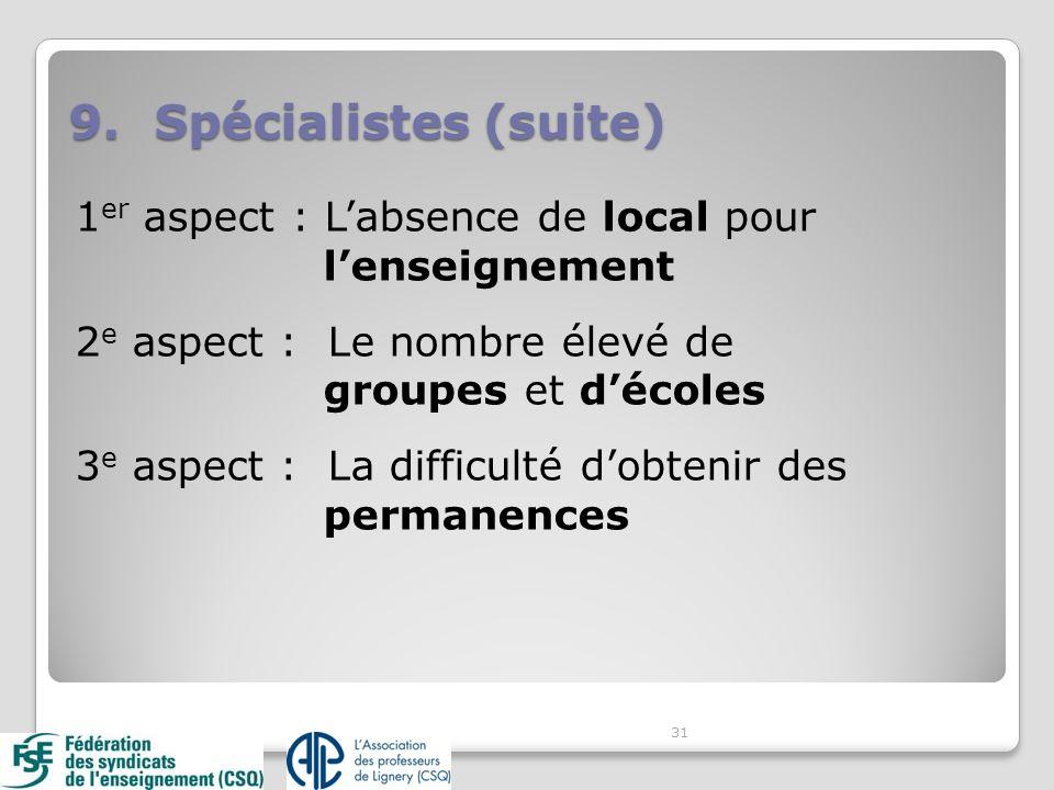 31 9.Spécialistes (suite) 1 er aspect : Labsence de local pour lenseignement 2 e aspect : Le nombre élevé de groupes et décoles 3 e aspect : La difficulté dobtenir des permanences