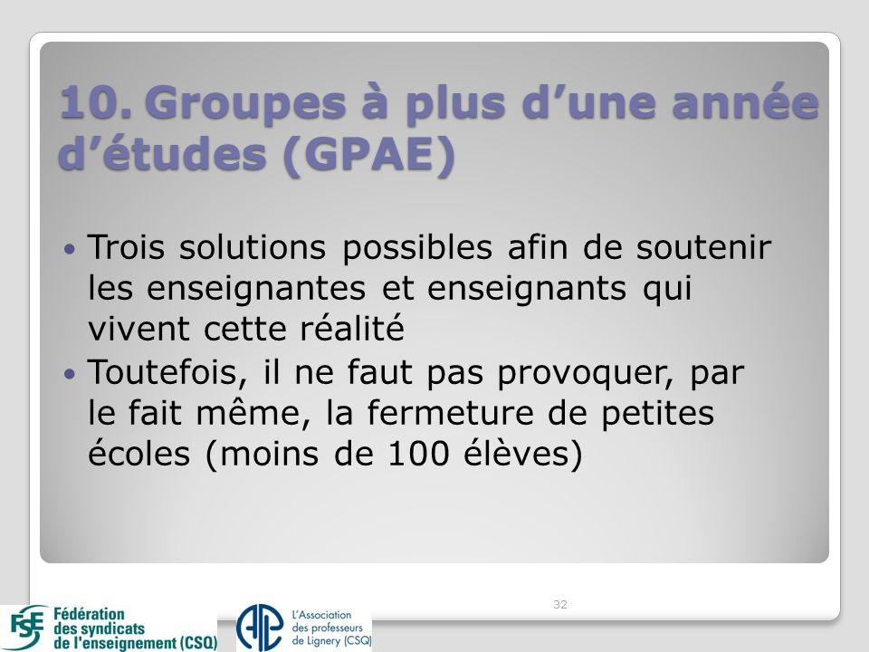 10.Groupes à plus dune année détudes (GPAE) Trois solutions possibles afin de soutenir les enseignantes et enseignants qui vivent cette réalité Toutef