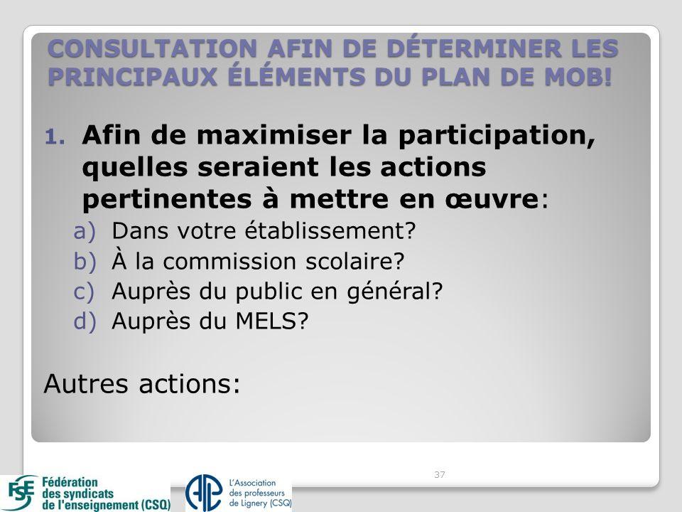 1. Afin de maximiser la participation, quelles seraient les actions pertinentes à mettre en œuvre: a)Dans votre établissement? b)À la commission scola