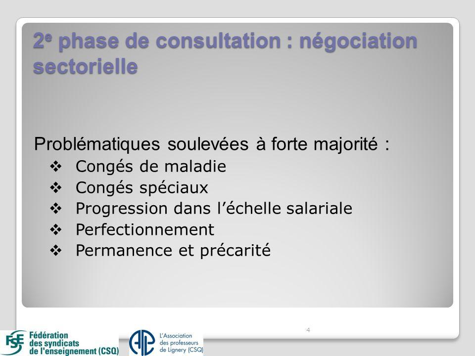 2 e phase de consultation : négociation sectorielle Problématiques soulevées à forte majorité : Congés de maladie Congés spéciaux Progression dans léc