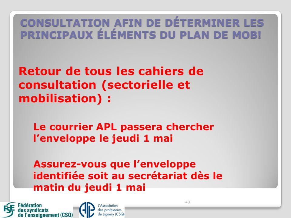 Retour de tous les cahiers de consultation (sectorielle et mobilisation) : Le courrier APL passera chercher lenveloppe le jeudi 1 mai Assurez-vous que