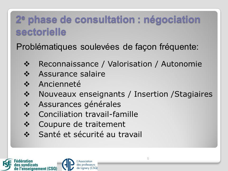 2 e phase de consultation : négociation sectorielle Problématiques soulevées de façon fréquente: Reconnaissance / Valorisation / Autonomie Assurance s