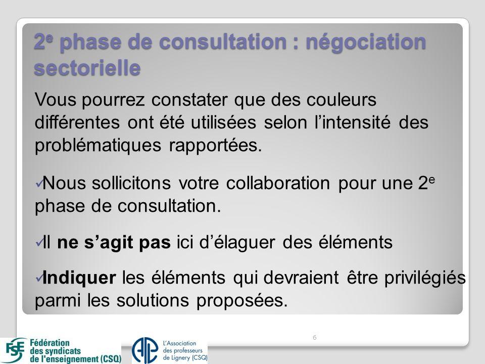 2 e phase de consultation : négociation sectorielle Vous pourrez constater que des couleurs différentes ont été utilisées selon lintensité des problématiques rapportées.