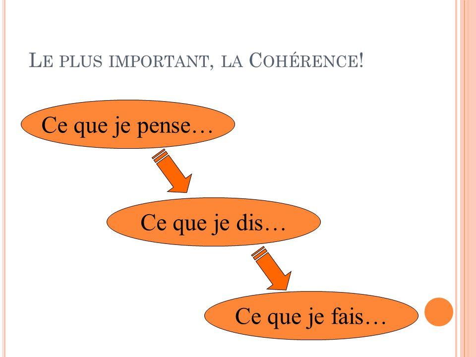 L E PLUS IMPORTANT, LA C OHÉRENCE ! Ce que je pense… Ce que je dis… Ce que je fais…