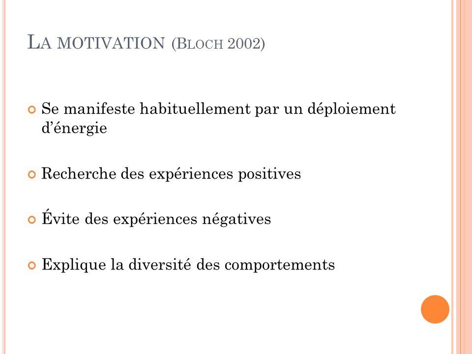 L A MOTIVATION (B LOCH 2002) Se manifeste habituellement par un déploiement dénergie Recherche des expériences positives Évite des expériences négativ