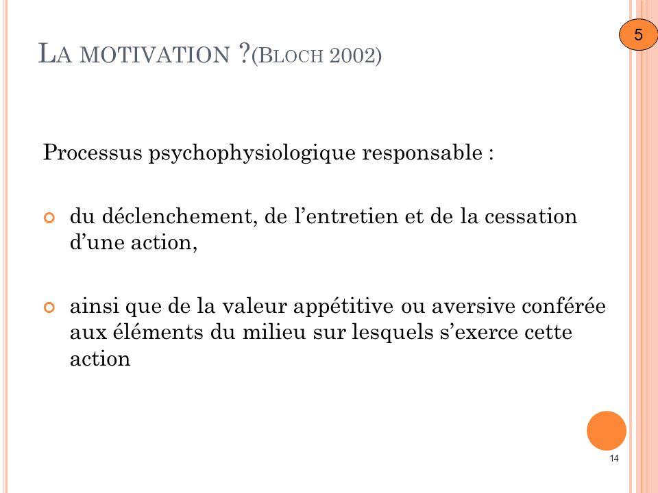14 L A MOTIVATION ? (B LOCH 2002) Processus psychophysiologique responsable : du déclenchement, de lentretien et de la cessation dune action, ainsi qu