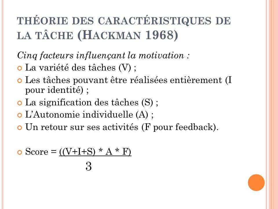 THÉORIE DES CARACTÉRISTIQUES DE LA TÂCHE (H ACKMAN 1968) Cinq facteurs influençant la motivation : La variété des tâches (V) ; Les tâches pouvant être