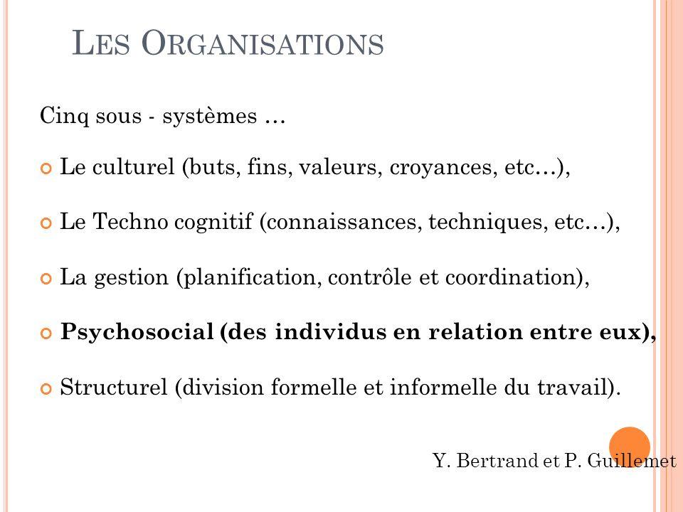 L ES O RGANISATIONS Cinq sous - systèmes … Le culturel (buts, fins, valeurs, croyances, etc…), Le Techno cognitif (connaissances, techniques, etc…), L