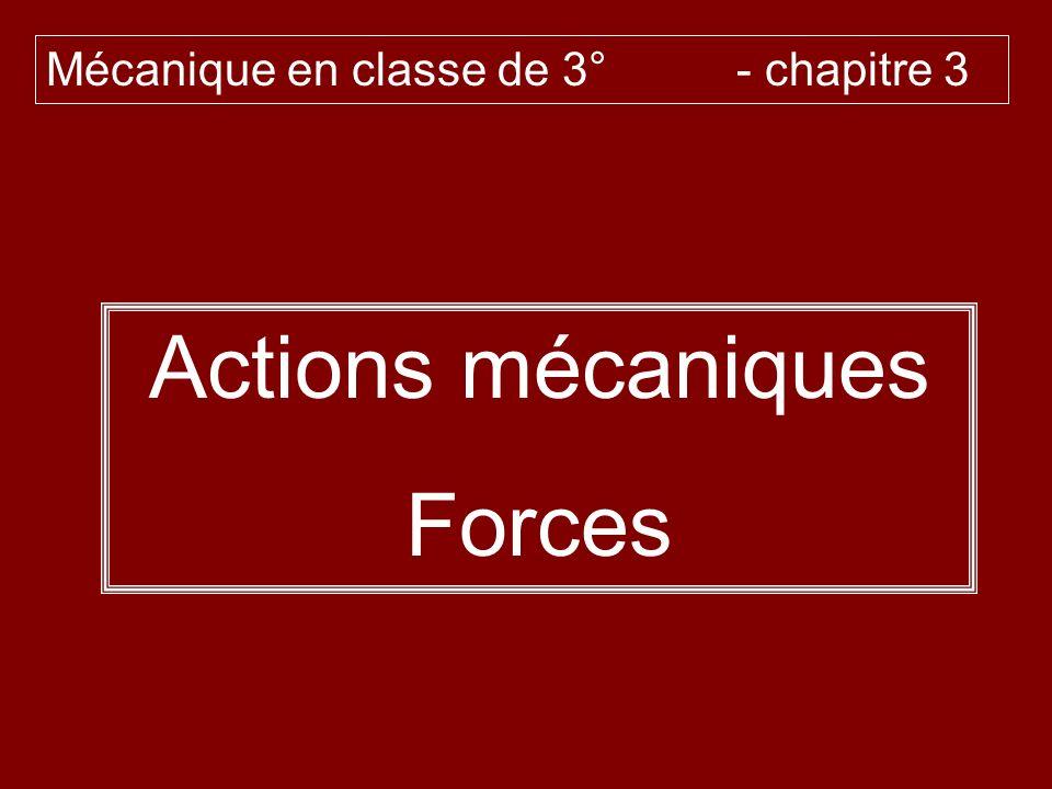 Actions mécaniques Forces Mécanique en classe de 3° - chapitre 3