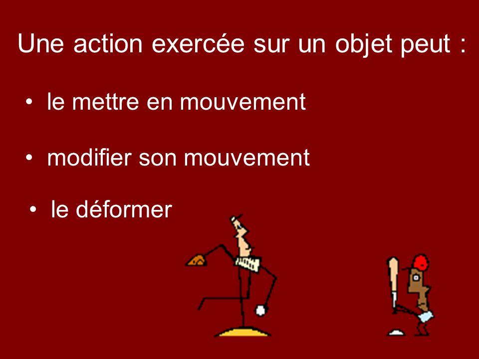 Une action exercée sur un objet peut : le mettre en mouvement modifier son mouvement le déformer