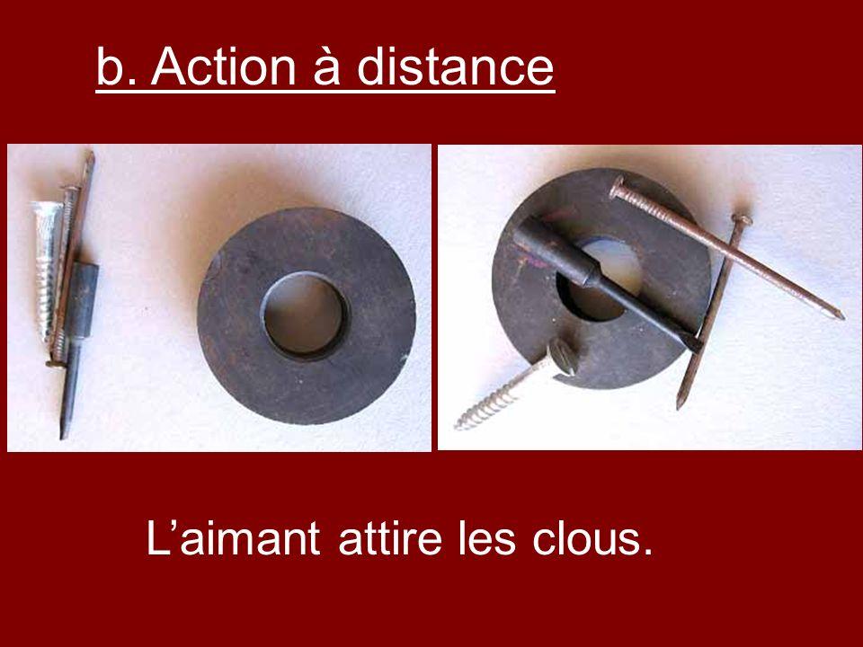Laimant attire les clous. b. Action à distance