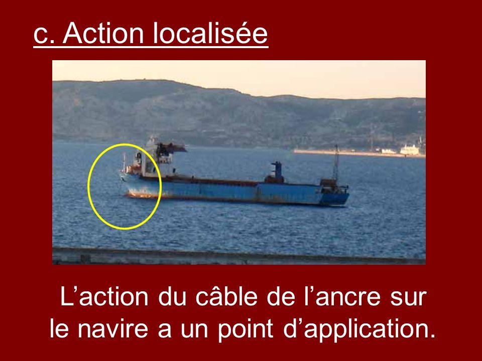 c. Action localisée Laction du câble de lancre sur le navire a un point dapplication.