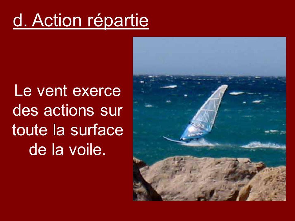 d. Action répartie Le vent exerce des actions sur toute la surface de la voile.