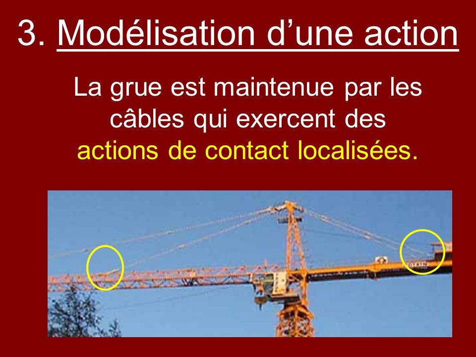La grue est maintenue par les câbles qui exercent des actions de contact localisées. 3. Modélisation dune action
