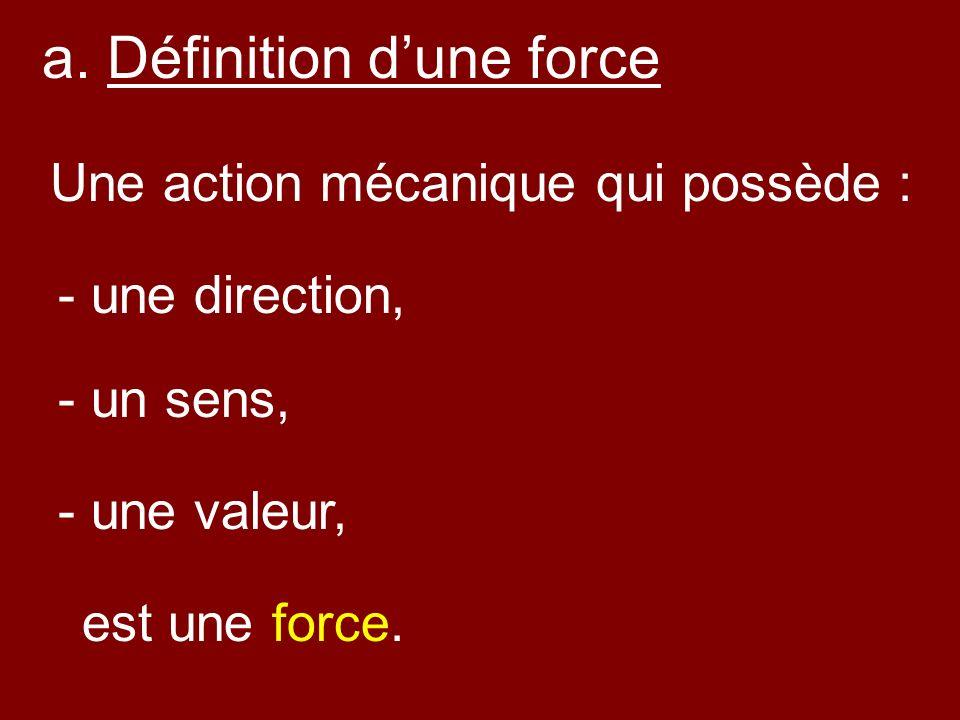 Une action mécanique qui possède : - une direction, - un sens, - une valeur, est une force. a. Définition dune force