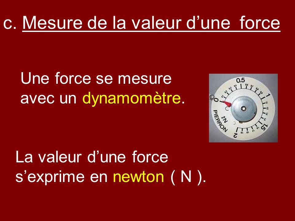 c. Mesure de la valeur dune force Une force se mesure avec un dynamomètre. La valeur dune force sexprime en newton ( N ).