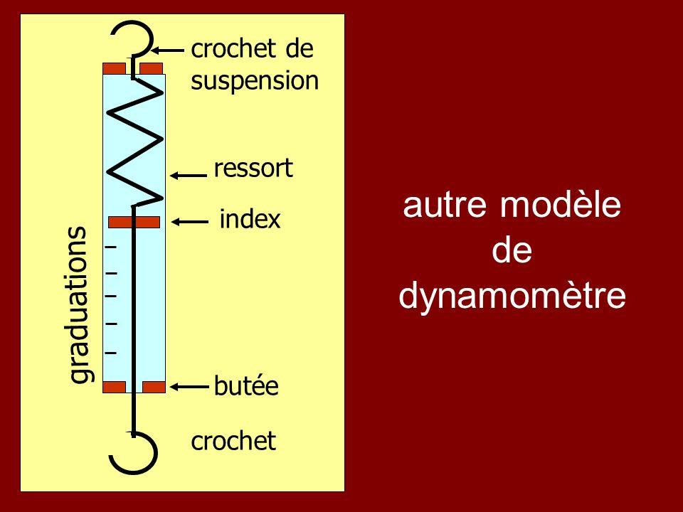 autre modèle de dynamomètre ressort index butée crochet crochet de suspension graduations