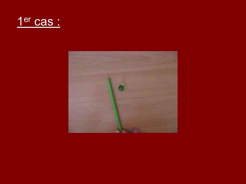Laction du coup de crayon met la bille en mouvement. 1 er cas :