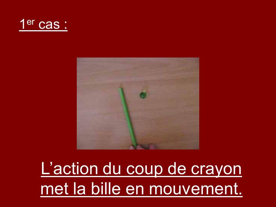 Point dapplication : le point A Sens de laction : de A vers le haut Valeur de laction : à déterminer A Action de lun des câbles sur la partie horizontale de la grue.