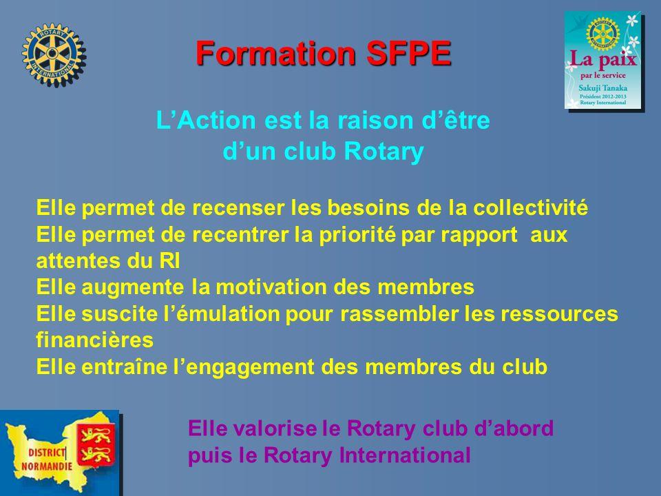 Formation SFPE LAction est la raison dêtre dun club Rotary Elle permet de recenser les besoins de la collectivité Elle permet de recentrer la priorité