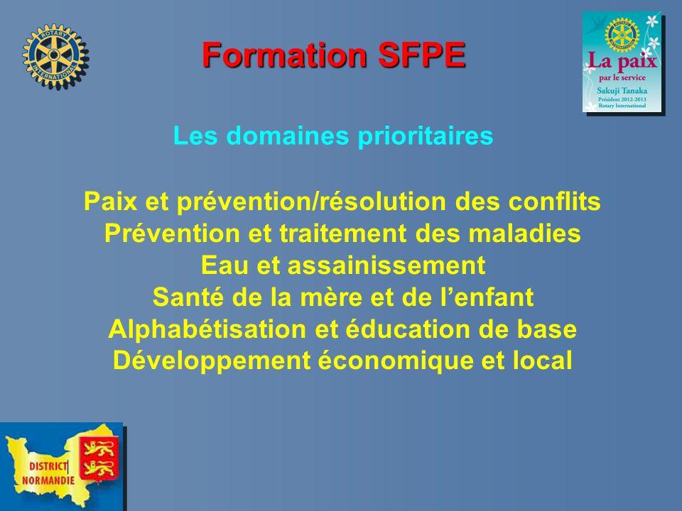 Formation SFPE Les domaines prioritaires Paix et prévention/résolution des conflits Prévention et traitement des maladies Eau et assainissement Santé