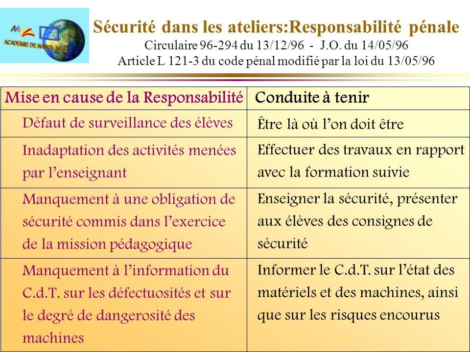 Sécurité dans les ateliers:Responsabilité pénale Circulaire 96-294 du 13/12/96 - J.O. du 14/05/96 Article L 121-3 du code pénal modifié par la loi du