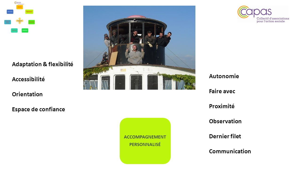 ACCOMPAGNEMENT PERSONNALISÉ Adaptation & flexibilité Accessibilité Orientation Espace de confiance Autonomie Faire avec Proximité Observation Dernier