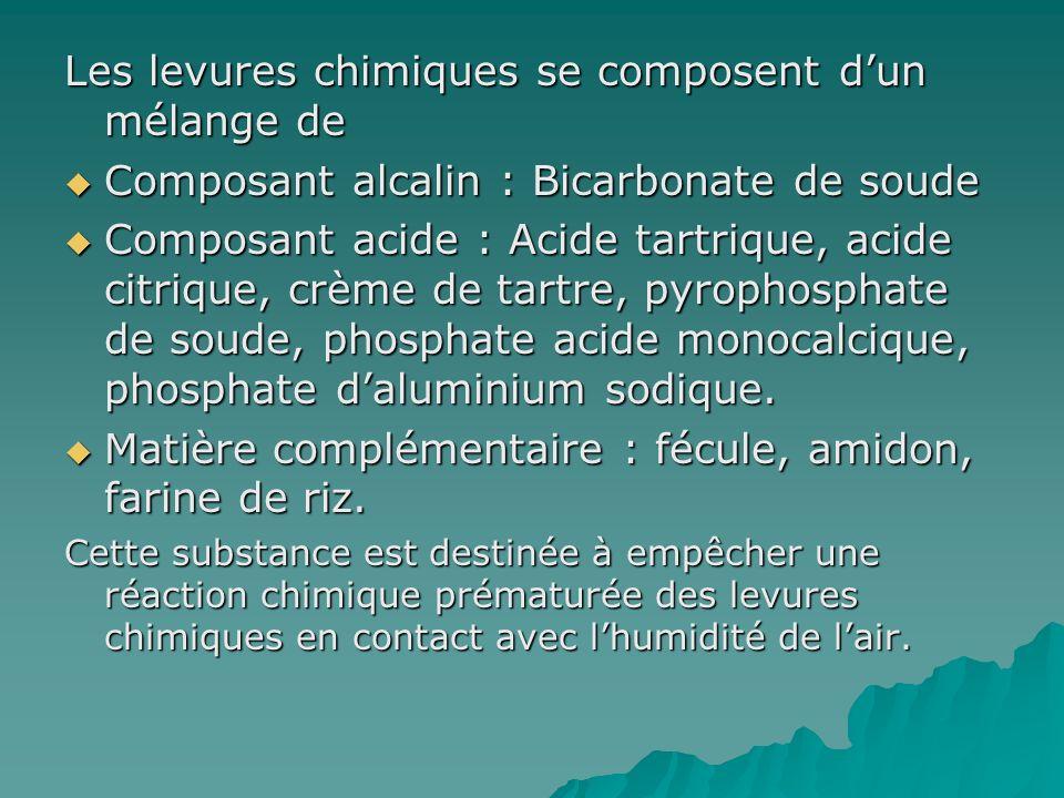 Les levures chimiques se composent dun mélange de Composant alcalin : Bicarbonate de soude Composant alcalin : Bicarbonate de soude Composant acide :