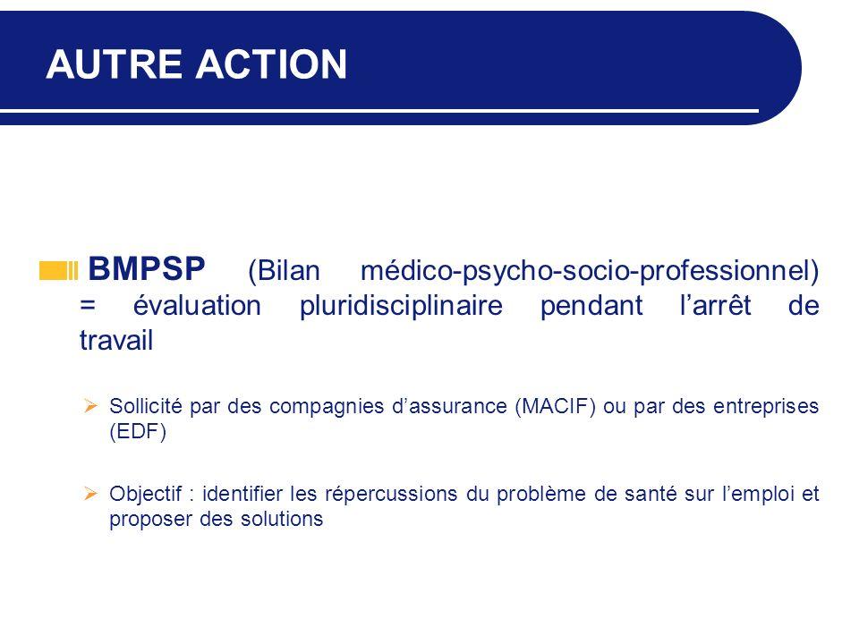 BMPSP (Bilan médico-psycho-socio-professionnel) = évaluation pluridisciplinaire pendant larrêt de travail Sollicité par des compagnies dassurance (MAC