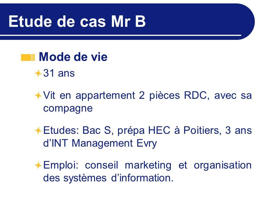 Etude de cas Mr B Mode de vie 31 ans Vit en appartement 2 pièces RDC, avec sa compagne Etudes: Bac S, prépa HEC à Poitiers, 3 ans dINT Management Evry