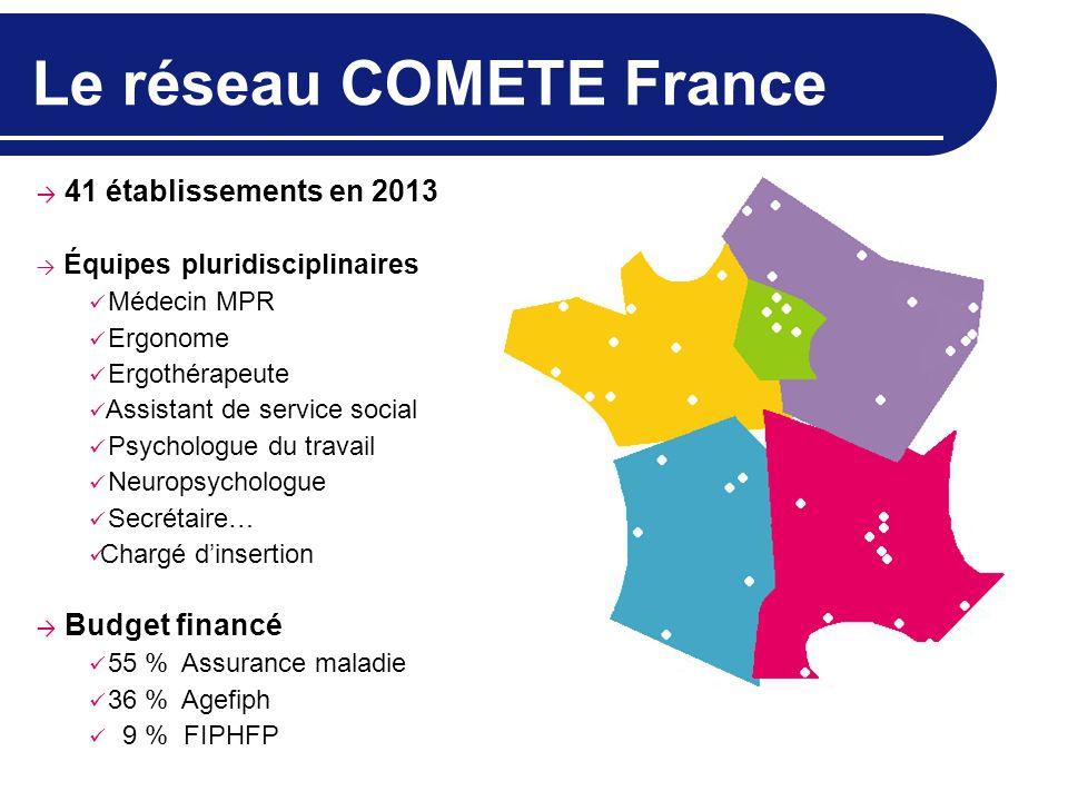 Le réseau COMETE France 41 établissements en 2013 Équipes pluridisciplinaires Médecin MPR Ergonome Ergothérapeute Assistant de service social Psycholo