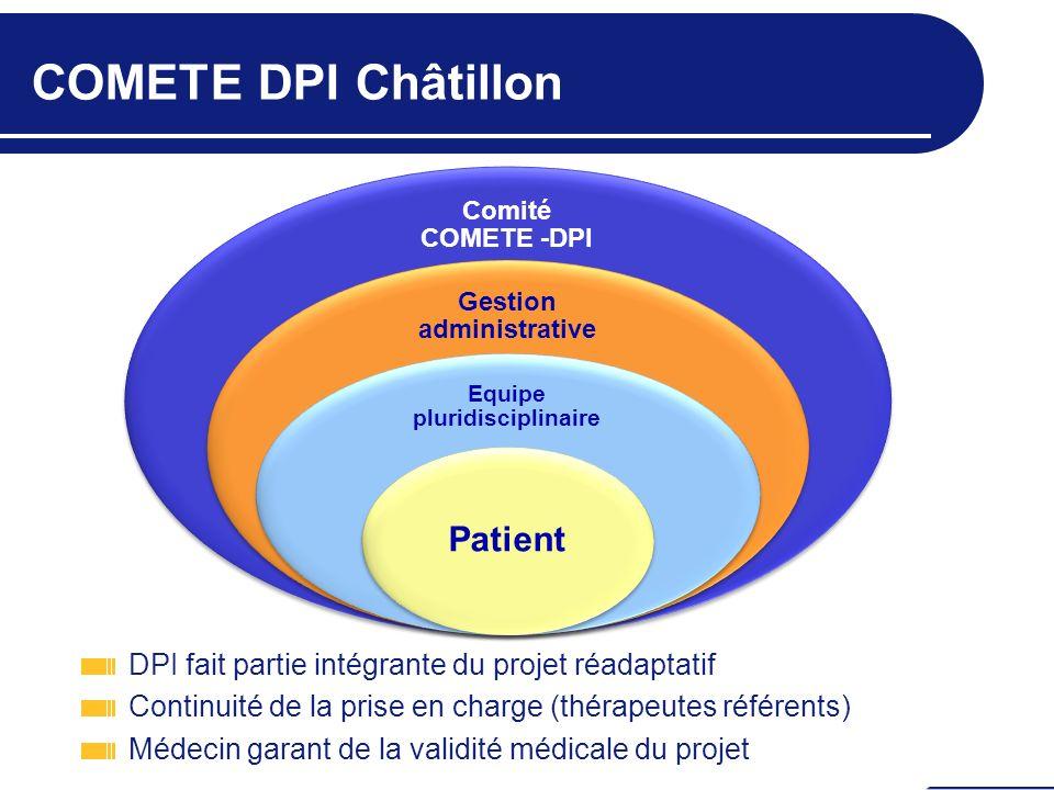 COMETE DPI Châtillon DPI fait partie intégrante du projet réadaptatif Continuité de la prise en charge (thérapeutes référents) Médecin garant de la va