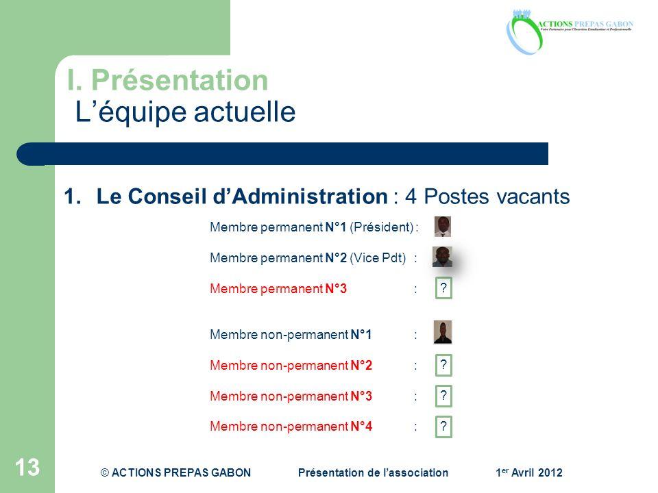 I. Présentation Léquipe actuelle 13 1.Le Conseil dAdministration : 4 Postes vacants Membre permanent N°1 (Président) : Membre permanent N°2 (Vice Pdt)