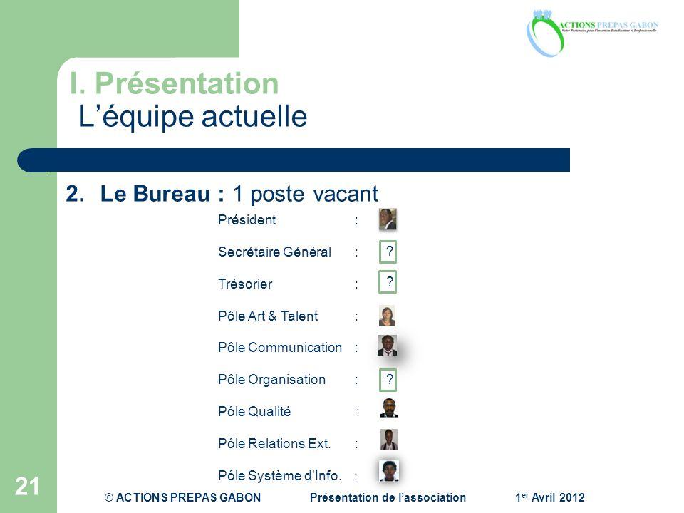 I. Présentation Léquipe actuelle 21 Président: Secrétaire Général: Trésorier: Pôle Art & Talent: Pôle Communication: Pôle Organisation: Pôle Qualité :