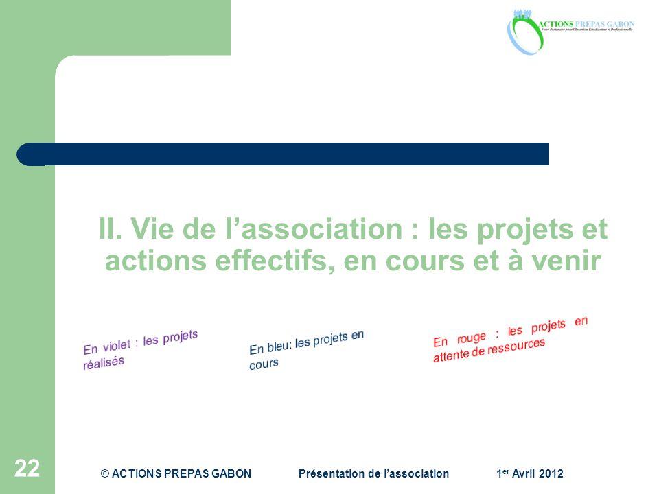 22 II. Vie de lassociation : les projets et actions effectifs, en cours et à venir © ACTIONS PREPAS GABONPrésentation de lassociation1 er Avril 2012