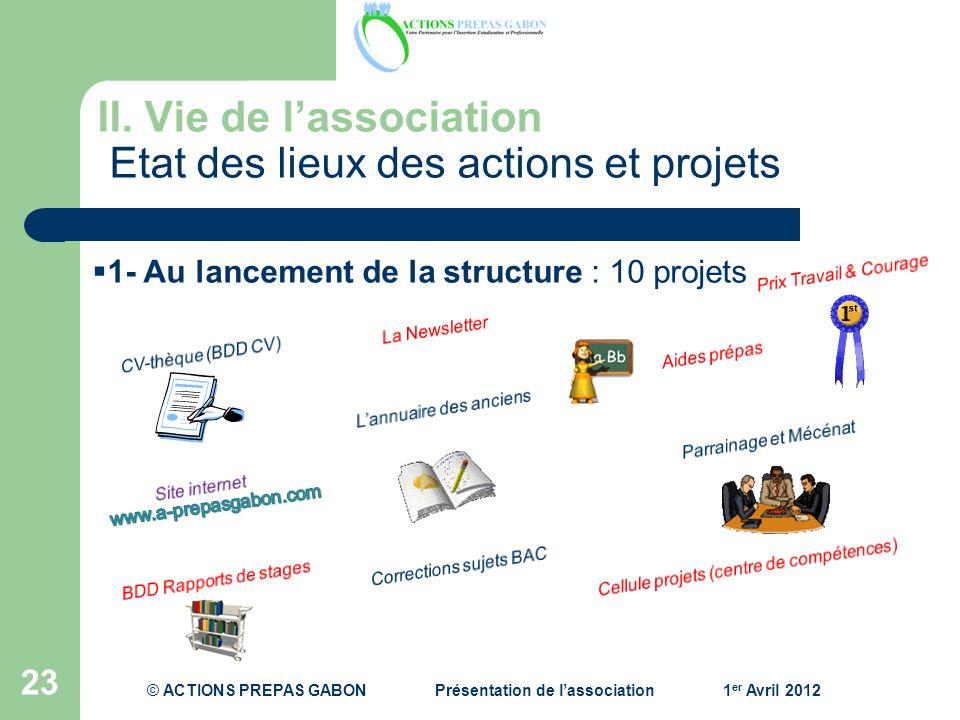 23 1- Au lancement de la structure : 10 projets II. Vie de lassociation Etat des lieux des actions et projets © ACTIONS PREPAS GABONPrésentation de la