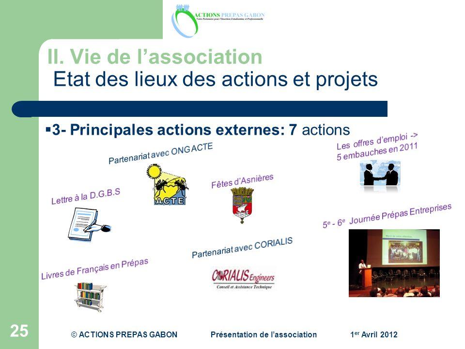 25 3- Principales actions externes: 7 actions II. Vie de lassociation Etat des lieux des actions et projets © ACTIONS PREPAS GABONPrésentation de lass