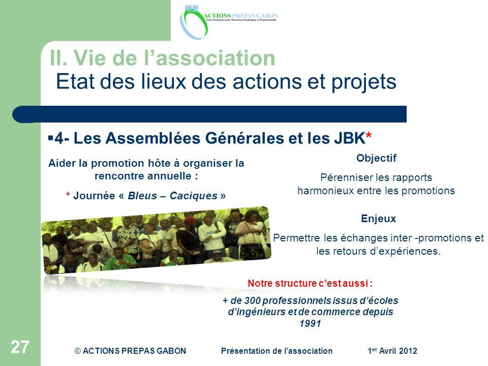 4- Les Assemblées Générales et les JBK* Aider la promotion hôte à organiser la rencontre annuelle : * Journée « Bleus – Caciques » 27 Objectif Pérenni