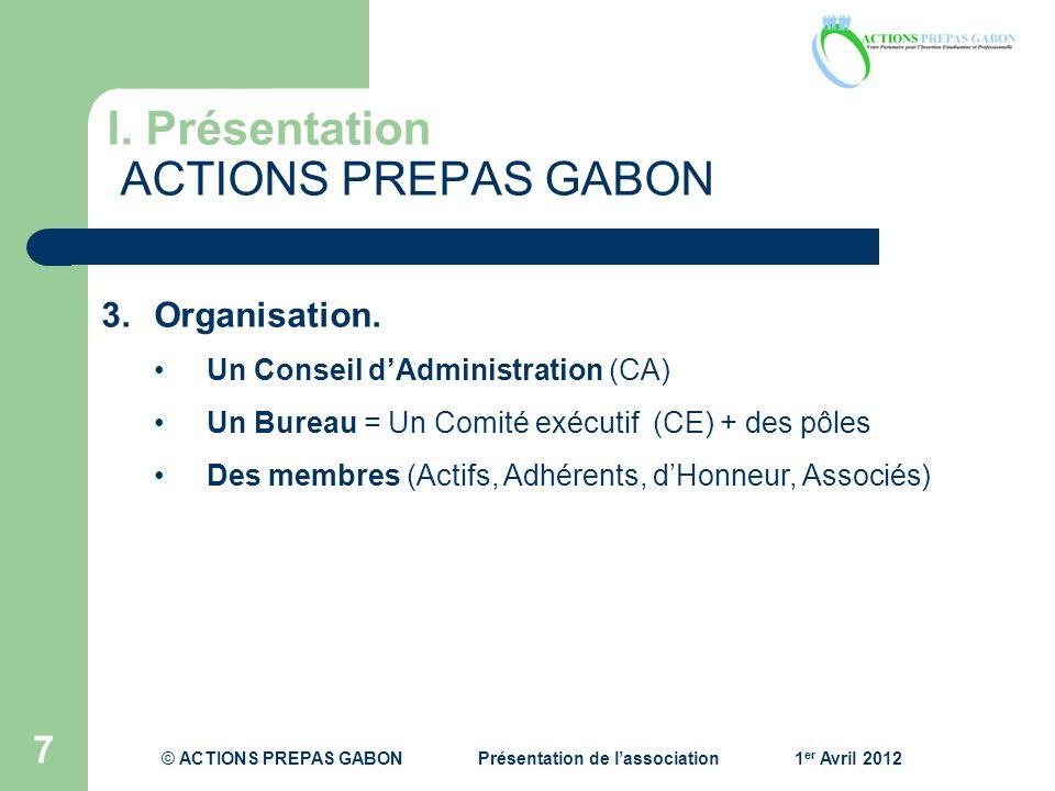I. Présentation ACTIONS PREPAS GABON 7 3.Organisation. Un Conseil dAdministration (CA) Un Bureau = Un Comité exécutif (CE) + des pôles Des membres (Ac