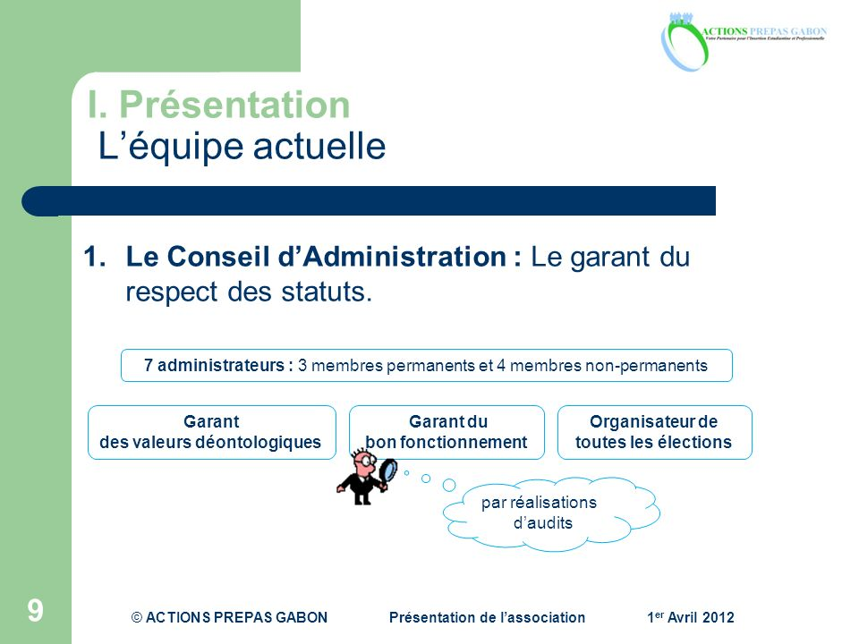 I. Présentation Léquipe actuelle 9 1.Le Conseil dAdministration : Le garant du respect des statuts. 7 administrateurs : 3 membres permanents et 4 memb