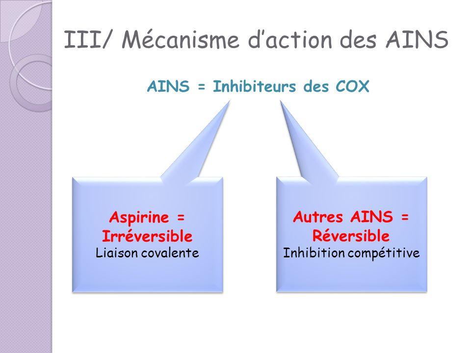 AINS = Inhibiteurs des COX Aspirine = Irréversible Liaison covalente Aspirine = Irréversible Liaison covalente Autres AINS = Réversible Inhibition com