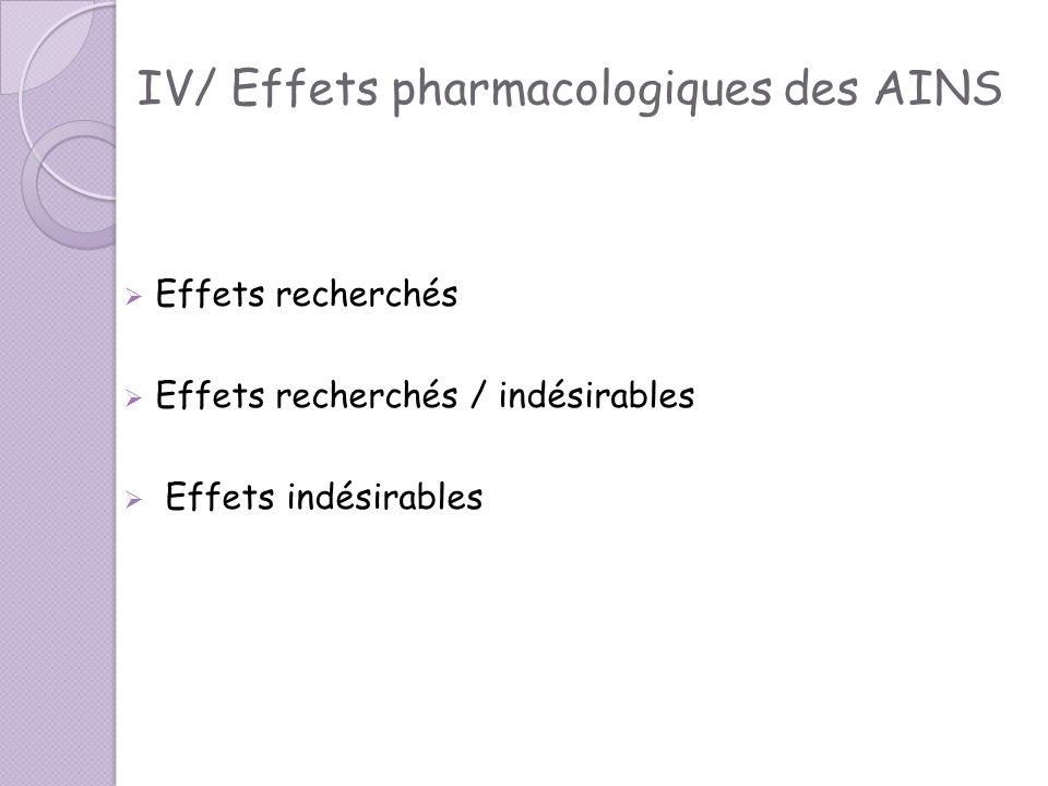 IV/ Effets pharmacologiques des AINS Effets recherchés Effets recherchés / indésirables Effets indésirables
