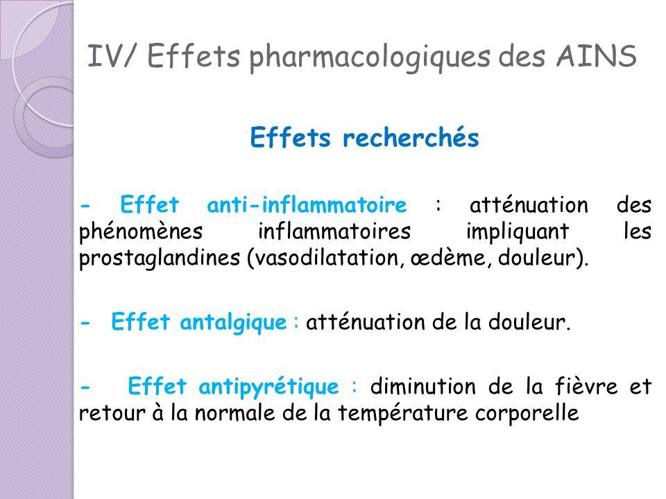 IV/ Effets pharmacologiques des AINS Effets recherchés - Effet anti-inflammatoire : atténuation des phénomènes inflammatoires impliquant les prostagla