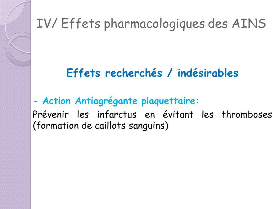 IV/ Effets pharmacologiques des AINS Effets recherchés / indésirables - Action Antiagrégante plaquettaire: Prévenir les infarctus en évitant les throm