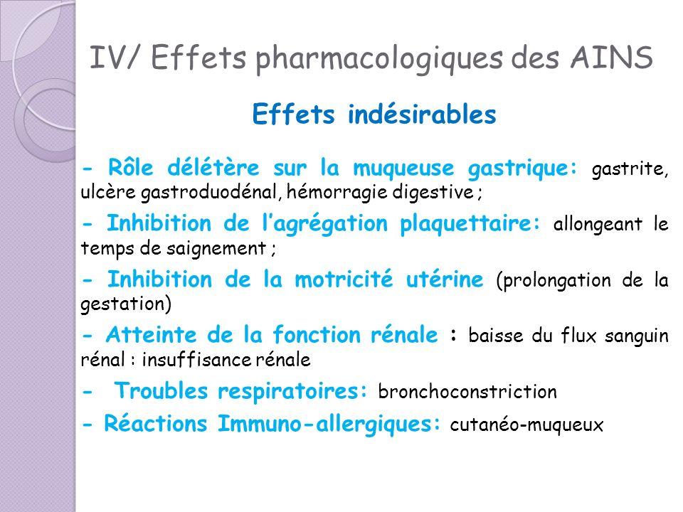 IV/ Effets pharmacologiques des AINS Effets indésirables - Rôle délétère sur la muqueuse gastrique: gastrite, ulcère gastroduodénal, hémorragie digest