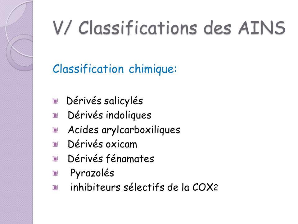 V/ Classifications des AINS Classification chimique: Dérivés salicylés Dérivés indoliques Acides arylcarboxiliques Dérivés oxicam Dérivés fénamates Py