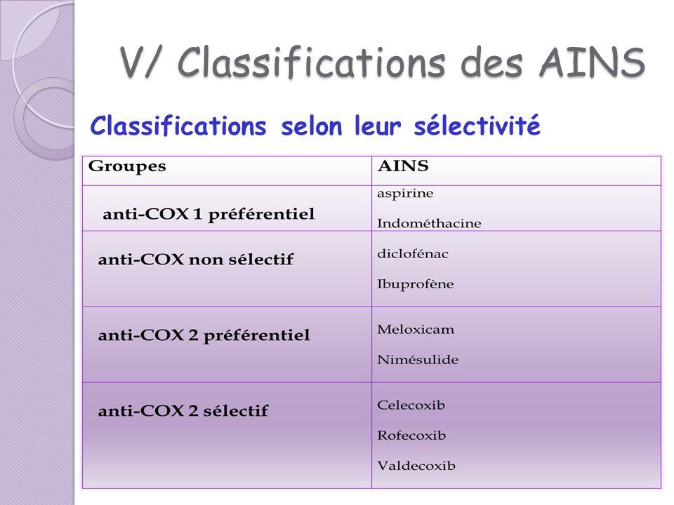 V/ Classifications des AINS Classifications selon leur sélectivité